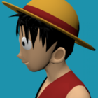 Luffy charakter